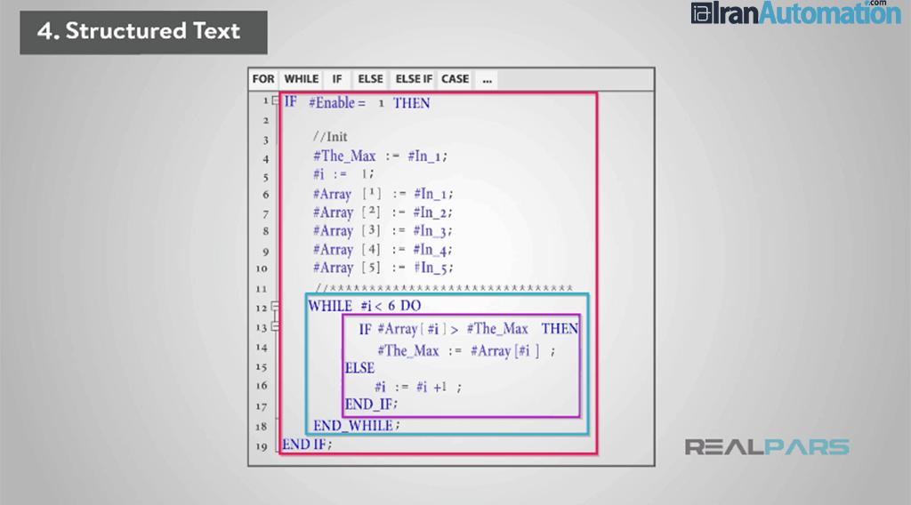 برنامه ریزی پی ال سی در زبان Structured Text