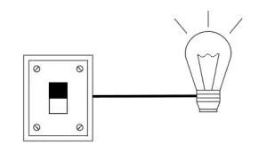 کلید و لامپ