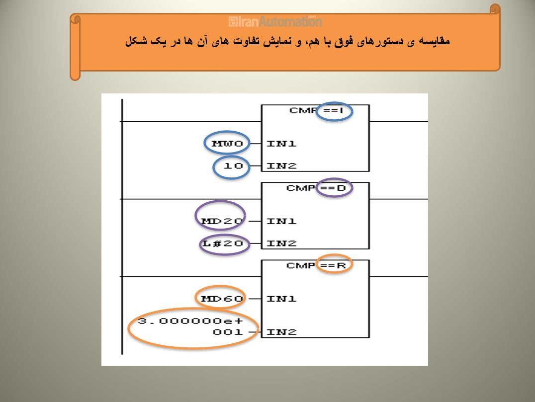 آموزش برنامه نویسی پی ال