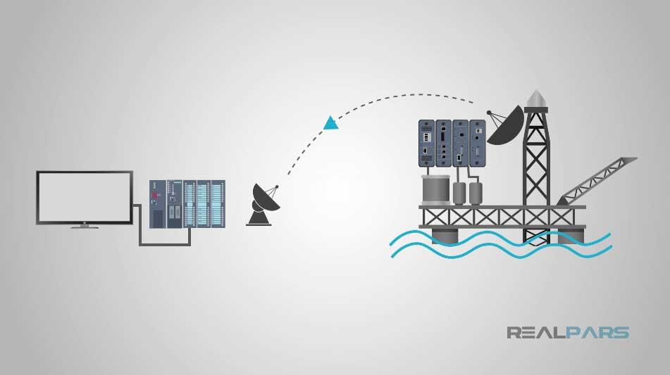 تجهیزات RTU