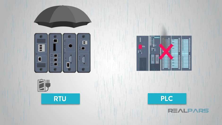 شرایط محیطی RTU